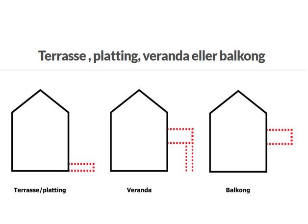 balkong eller terrasse